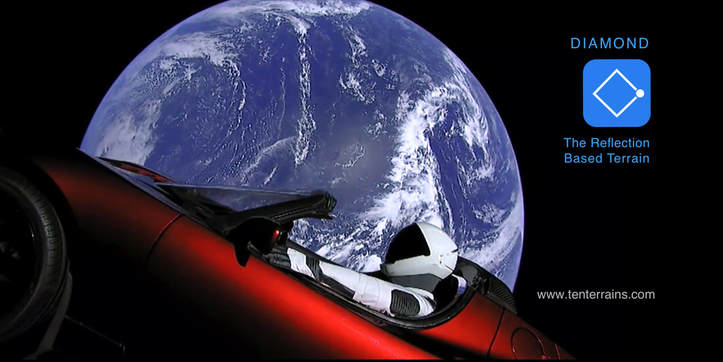 Read this fascinating article to see how people at different Terrains tend to see Elon Musk's epic act of sending a car into outer space.