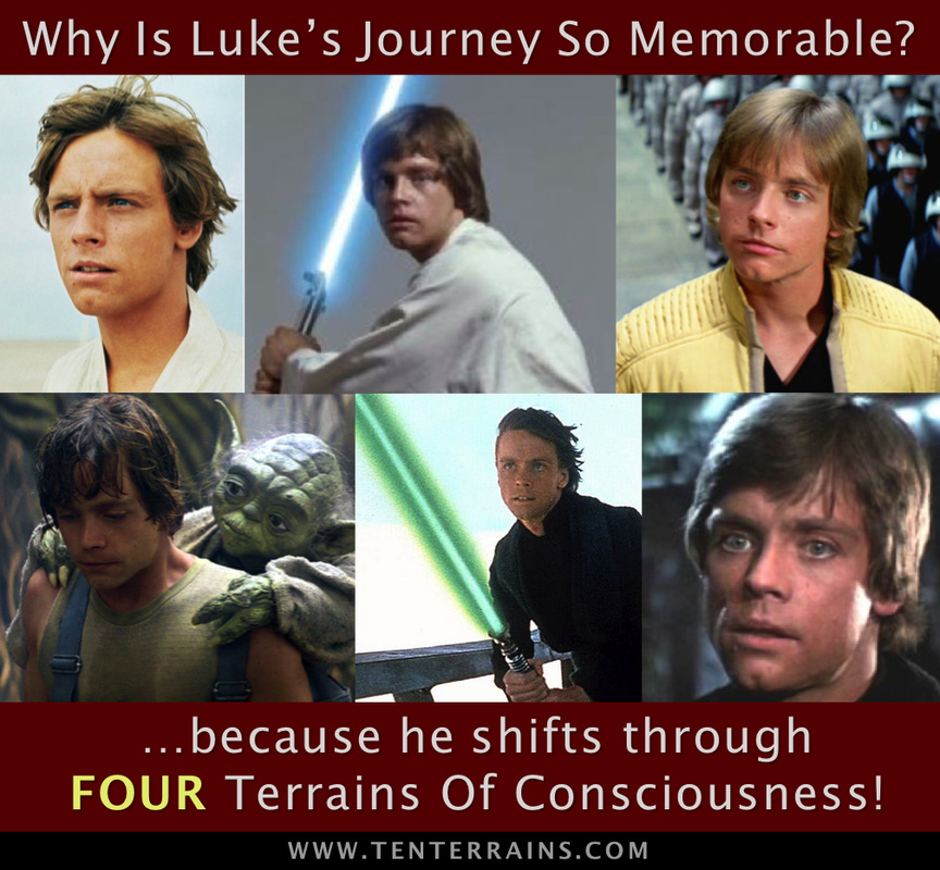 Read this article to learn about Luke Skywalker's journey through the 10 Terrains Of Consciousness, from Square to Toroid