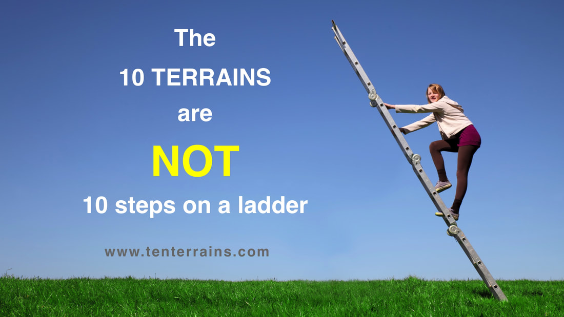 The Ten Terrains are not 10 different levels, they are 10 different filters on the ONE Consciousness.